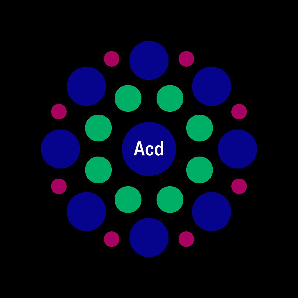 acdc cannabis strain