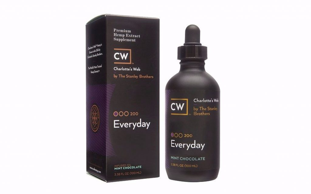 CW Hemp Everyday hemp extract supplement