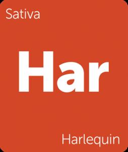 Leafly Harlequin sativa cannabis strain