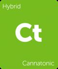 Cannatonic Leafly cannabis strain tile