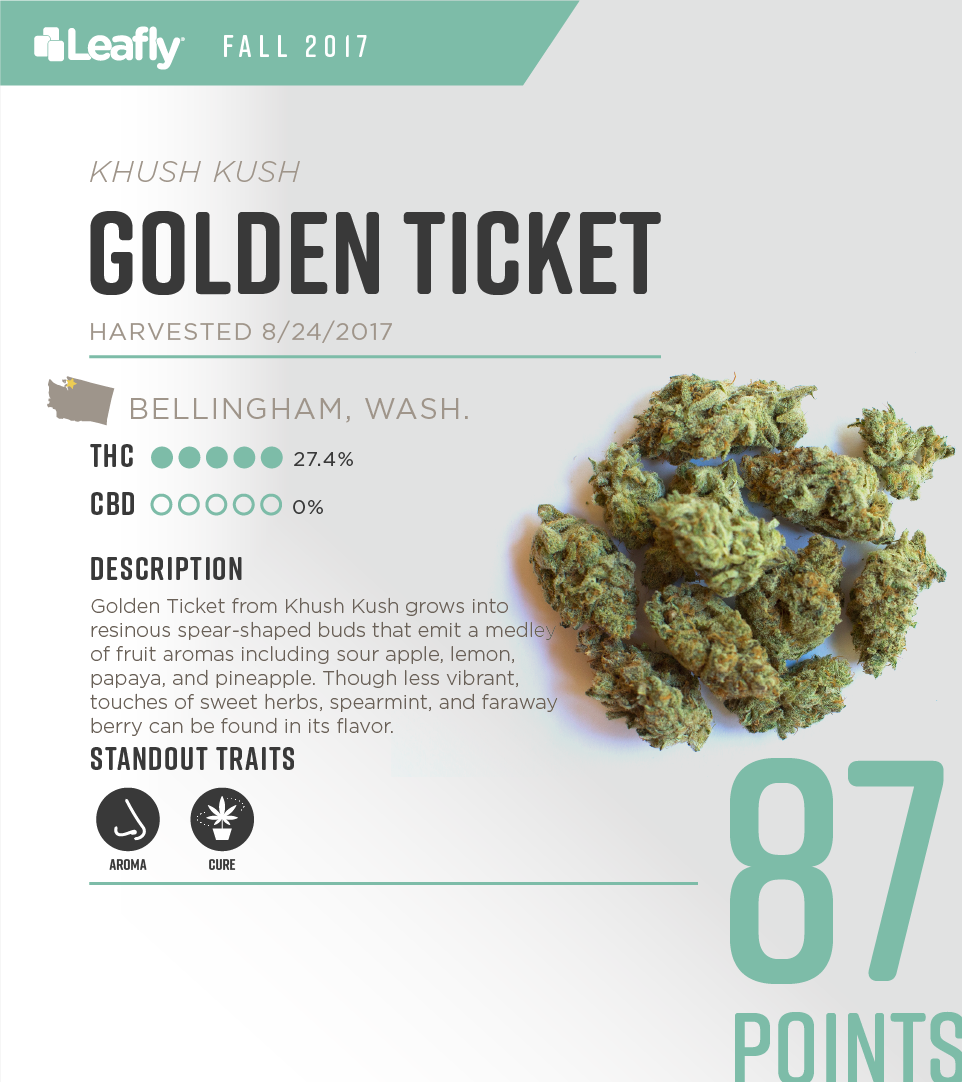 Characteristics of Khush Kush's Golden Ticket cannabis strain, the #9-rated THC-dominant strain in Washington state for fall 2017