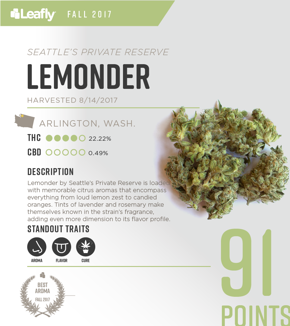 Characteristics of Seattle's Private Reserve's Lemonder cannabis strain, the #5-rated THC-dominant strain in Washington state for fall 2017