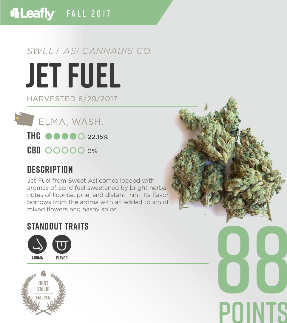 Characteristics of Sweet As! Cannabis Co.'s Jet Fuel cannabis strain, the #7-rated THC-dominant strain in Washington state for fall 2017