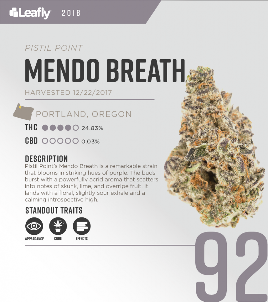 High-THC weed strains in Oregon: Mendo Breath
