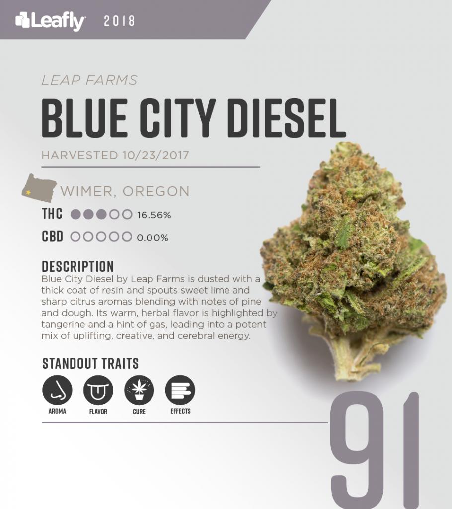 High-THC weed strains in Oregon: Blue City Diesel