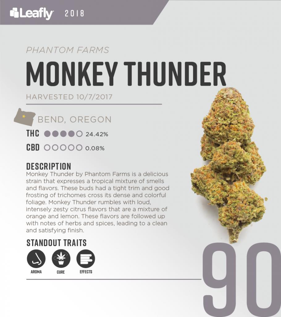 High-THC weed strains in Oregon: Monkey Thunder