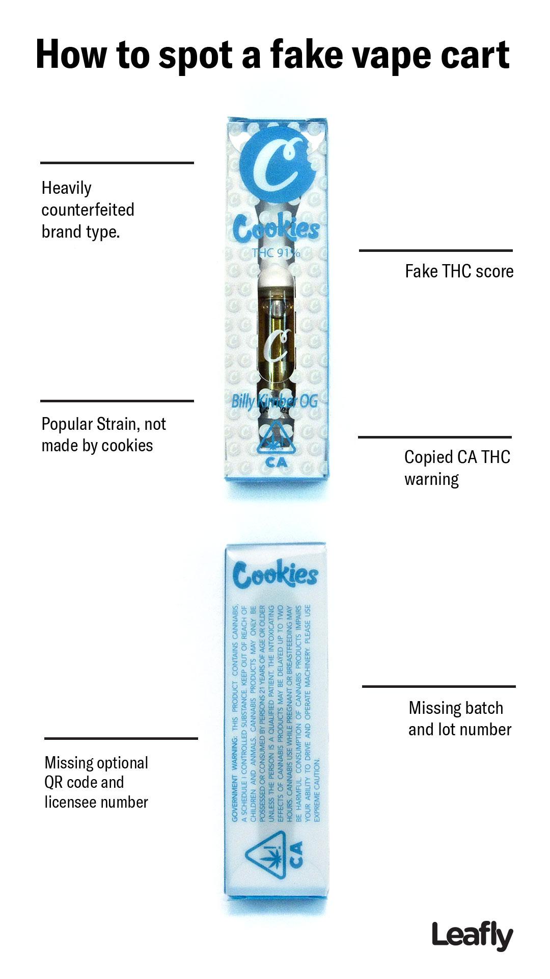How To Spot A Fake Vape Cartridge Quality Thc Portal