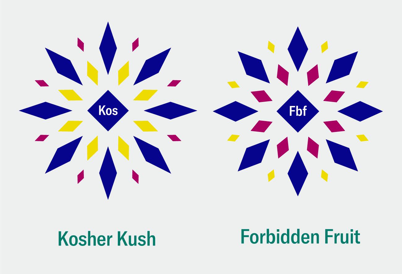 kosher-kush-forbidden-fruit-similar-cannabis-strains-leafly