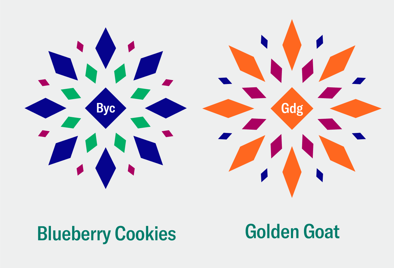 blueberry-cookies-golden-goat-dissimilar-cannabis-strains-leafly