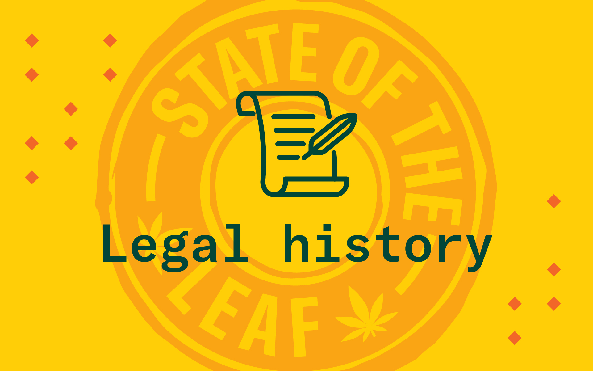 History of Marijuana Prohibition in the US   Leafly